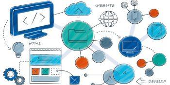 изработка на сайт за Вашият бизнес