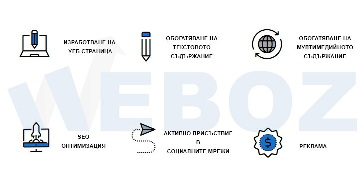 услуги за дигитален маркетинг WEBOZ